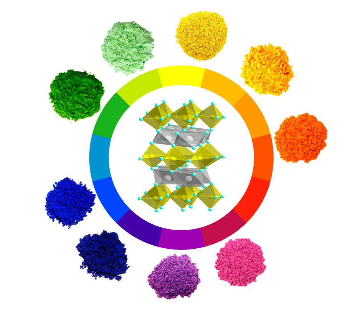 pigments of color surrounding color wheel in OSU color palette